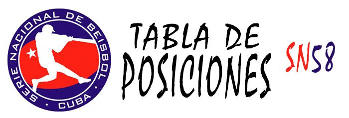 serie-nacional-beisbol-cubano-tabla-de-posiciones-sm